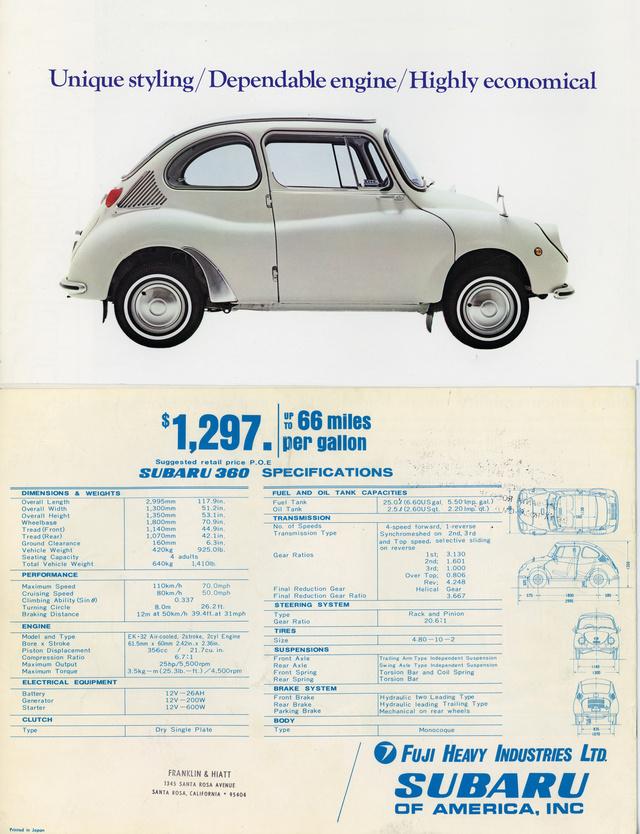 Subaru-360-ad-2