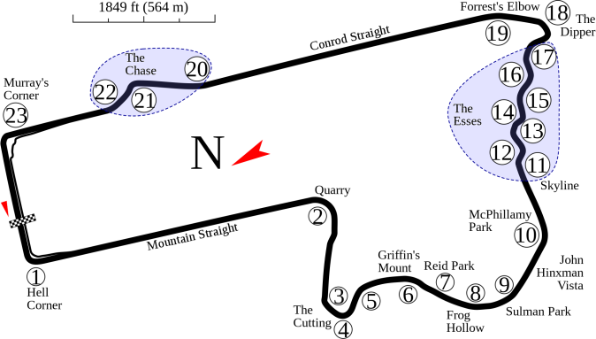 2000px-Mount_Panorama_street_racing_circuit_in_Australia.svg
